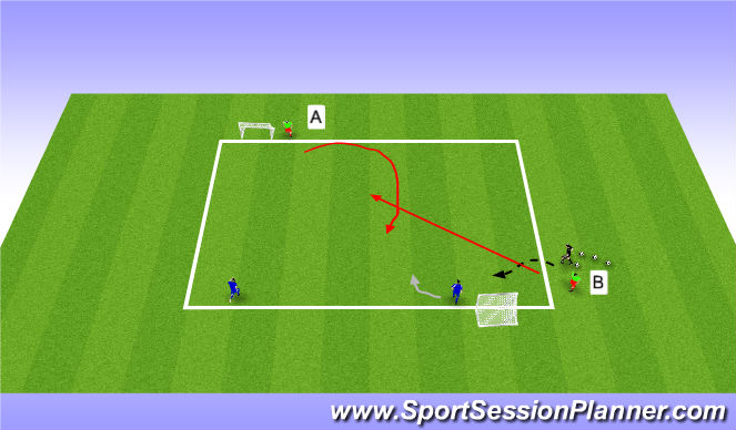 Football/Soccer Session Plan Drill (Colour): Delay