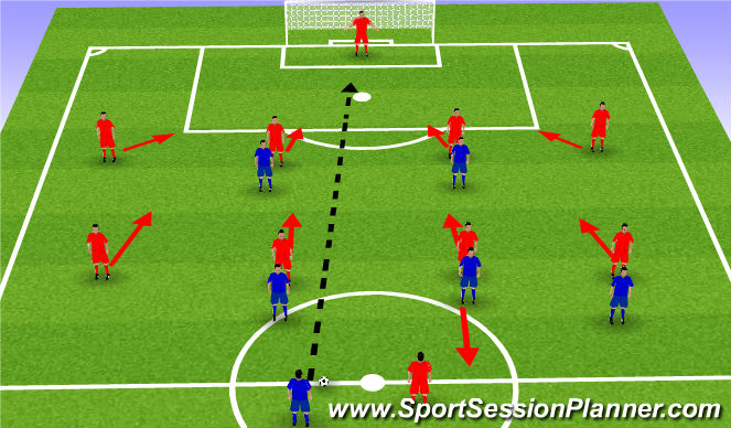 Football/Soccer Session Plan Drill (Colour): GK recieveing the ball