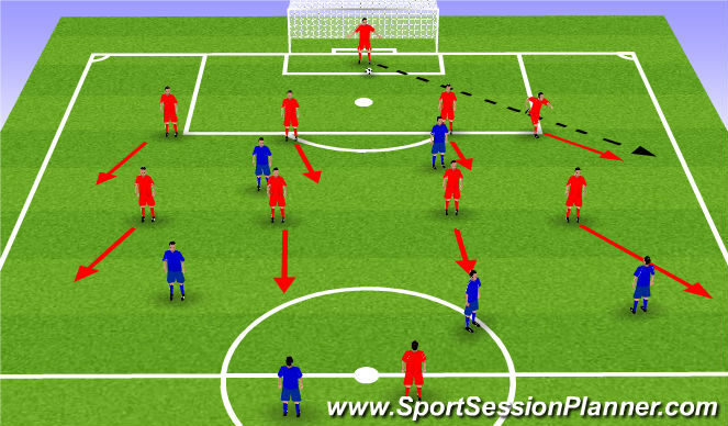 Football/Soccer Session Plan Drill (Colour): LB on  the ball
