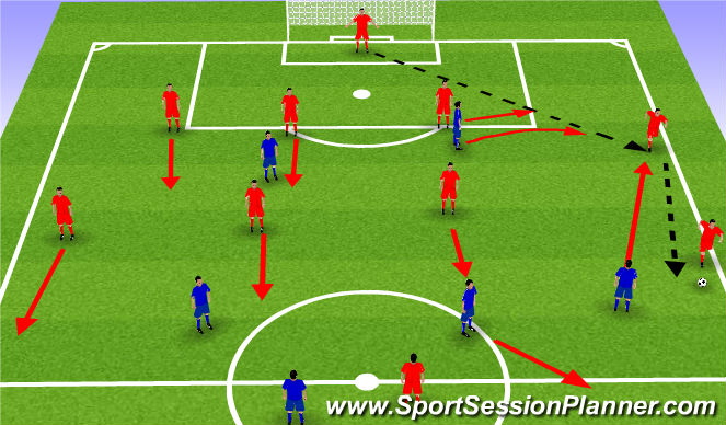 Football/Soccer Session Plan Drill (Colour): LM driving down the line