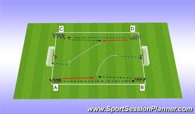 Football/Soccer Session Plan Drill (Colour): Adding Pressure - 1v1