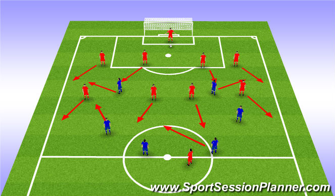 Football/Soccer Session Plan Drill (Colour): RCB now on the ball