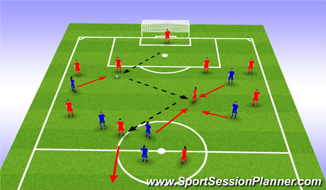 Football/Soccer Session Plan Drill (Colour): ball played to LCM