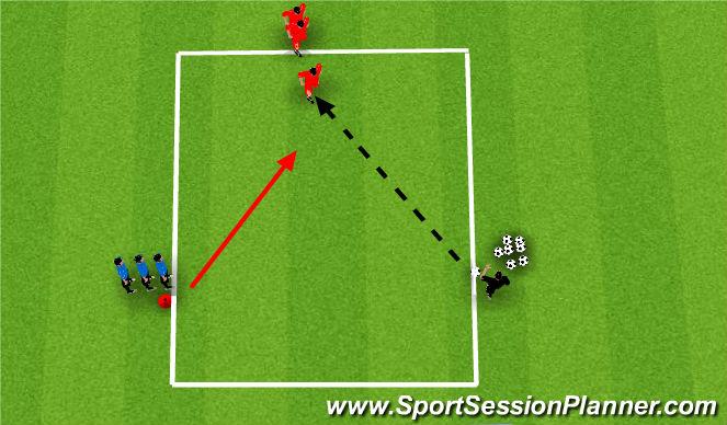 Football/Soccer Session Plan Drill (Colour): 1 v 1 Attacking vs. Defender