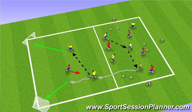 Football/Soccer Session Plan Drill (Colour): Activity I: 4v4+1 & Break Away 2v1