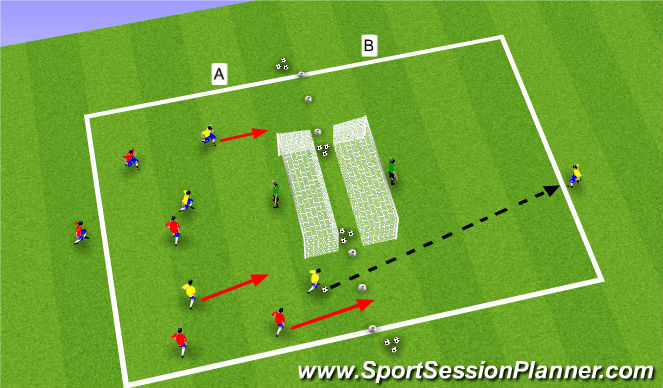 Football/Soccer Session Plan Drill (Colour): Activity II: Back-to-Back SSG