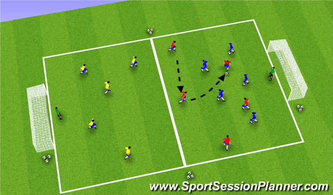 Football/Soccer Session Plan Drill (Colour): Activity III: 3-Team Transition