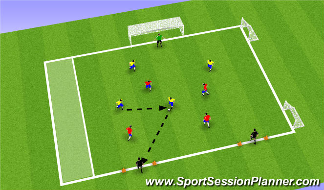 Football/Soccer Session Plan Drill (Colour): Activity IV: Switch Goal Game