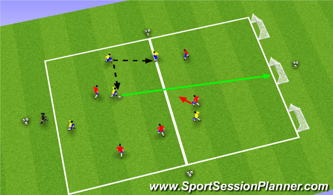 Football/Soccer Session Plan Drill (Colour): Activity V: High Press SSG