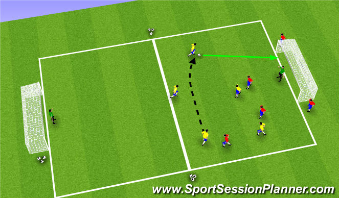Football/Soccer Session Plan Drill (Colour): Activity VI: Overload Transition Game
