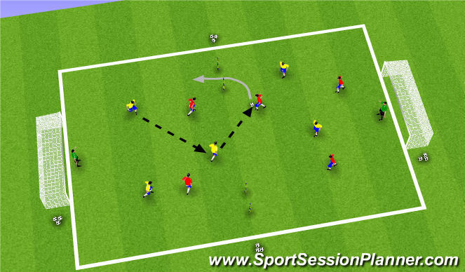 Football/Soccer Session Plan Drill (Colour): Activity VII: Shooting vs Dribbling Game