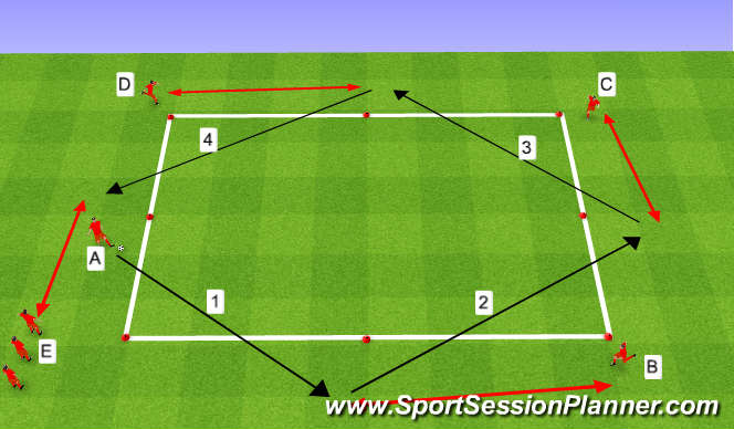 Football/Soccer Session Plan Drill (Colour): 1A - Passing