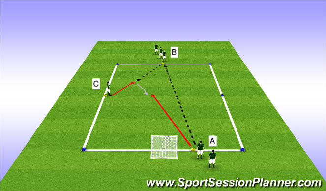 Football/Soccer Session Plan Drill (Colour): 1v1 on turn
