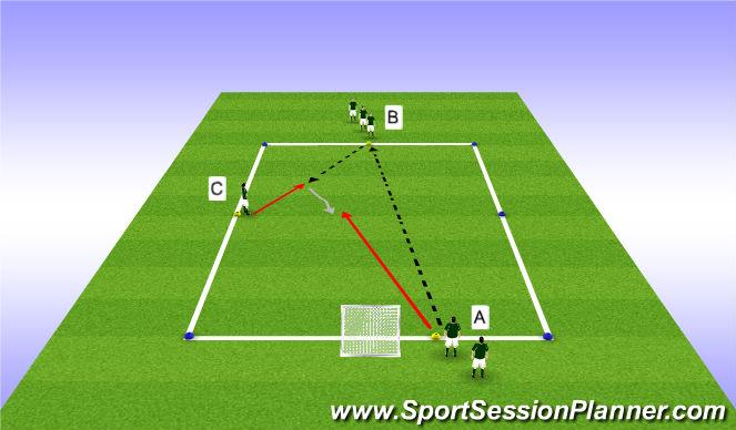Football/Soccer Session Plan Drill (Colour): 1v1 on turn
