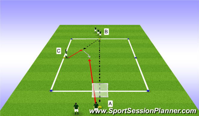 Football/Soccer Session Plan Drill (Colour): 1v1 on turn part 2