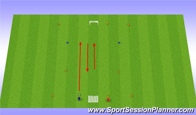 Football/Soccer Session Plan Drill (Colour): 1 vs 1 backmoves