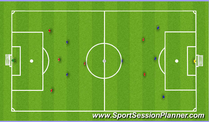 Football/Soccer Session Plan Drill (Colour): Small sided game relating to passing and movement