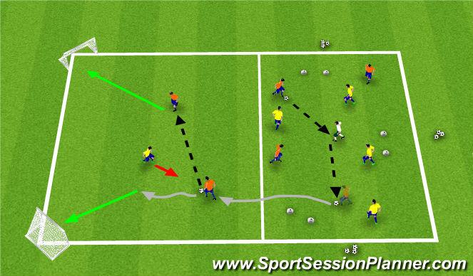 Football/Soccer Session Plan Drill (Colour): Stöð 1: 4v4+1 & Break Away 2v1