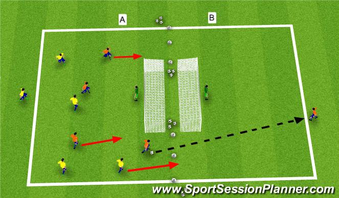 Football/Soccer Session Plan Drill (Colour): Stöð 2: Back-to-Back SSG