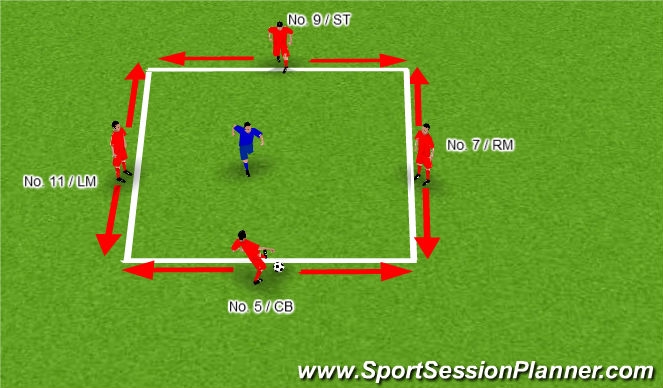Football/Soccer Session Plan Drill (Colour): Rondo 4v1