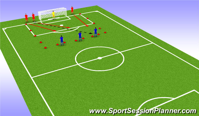 Football/Soccer Session Plan Drill (Colour): Defending in and around the box