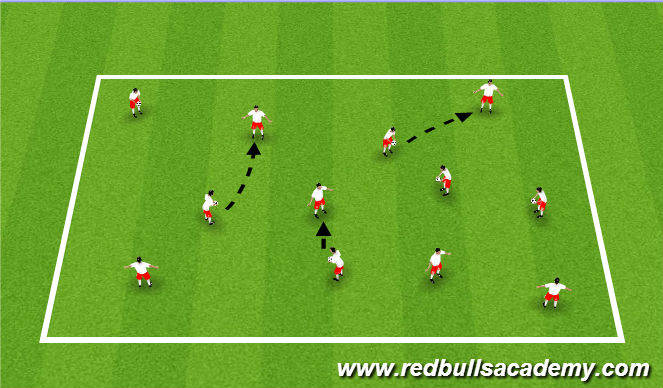 Football/Soccer Session Plan Drill (Colour): Activator Activity