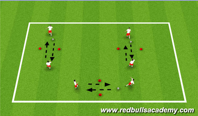 Football/Soccer Session Plan Drill (Colour): 1st Touch