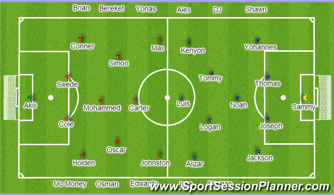 Football/Soccer Session Plan Drill (Colour): Period 3