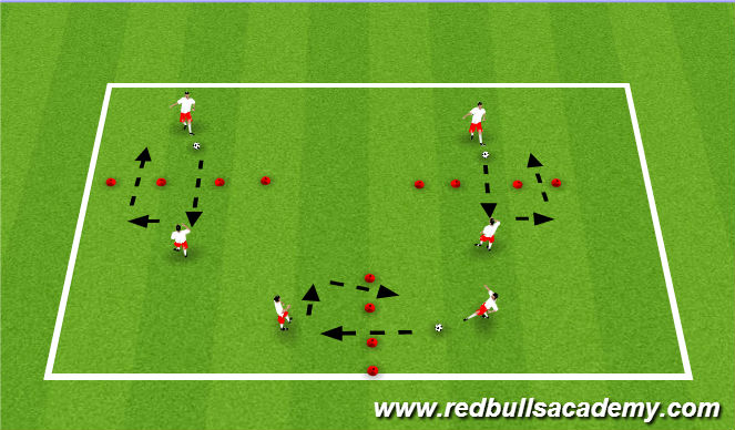 Football/Soccer Session Plan Drill (Colour): 1st Touch Game