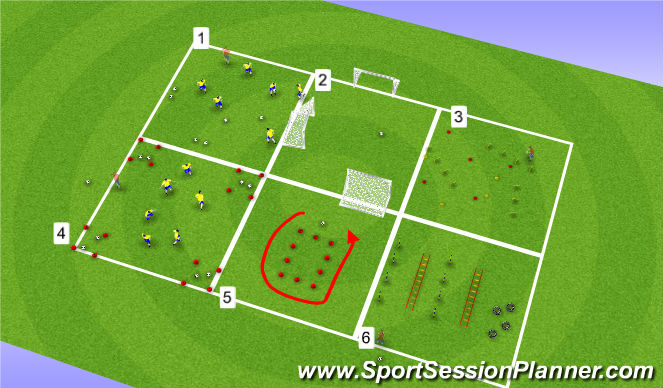 Football/Soccer Session Plan Drill (Colour): Wee KIckers session II