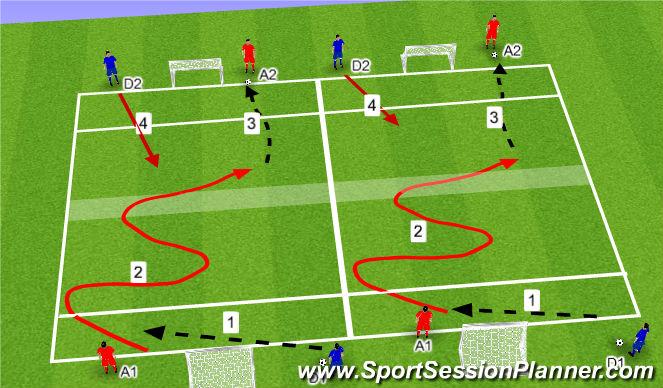 Football/Soccer Session Plan Drill (Colour): Defending 2v2 Technique 1A