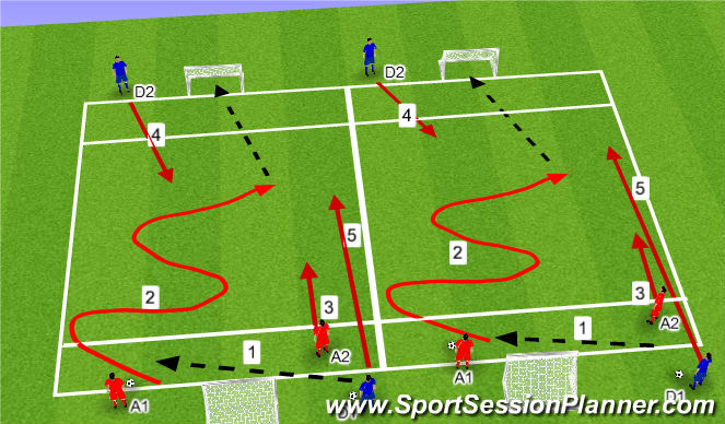 Football/Soccer Session Plan Drill (Colour): Defending 2v2 Technique 2A