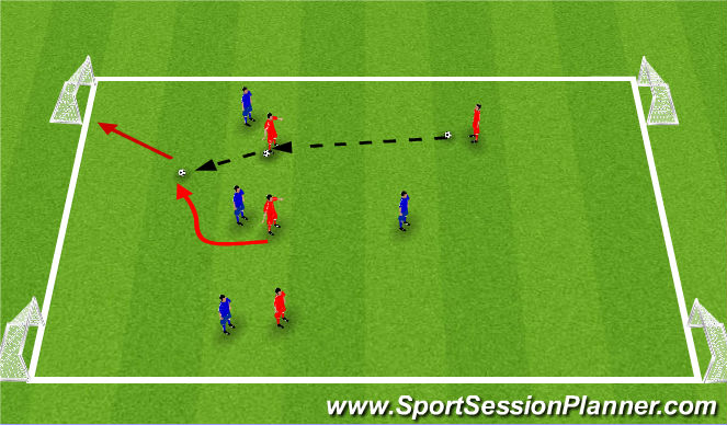 Football/Soccer Session Plan Drill (Colour): Defending 2v2 Small Side Game