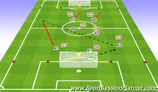 Football/Soccer Session Plan Drill (Colour): Switching Play (1)