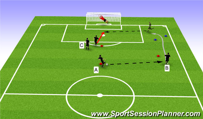 Football/Soccer Session Plan Drill (Colour): Technique - Lofted