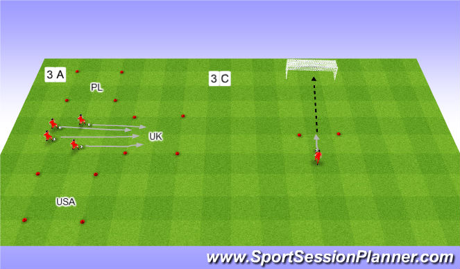 Football/Soccer Session Plan Drill (Colour): Technique. Technika