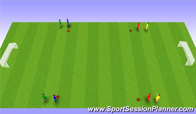 Football/Soccer Session Plan Drill (Colour): 2v1, 3v2 waves. 2v1, 3v2 fale.