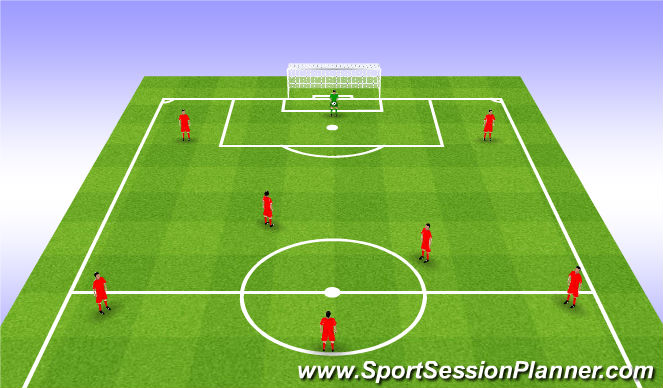 Football/Soccer Session Plan Drill (Colour): Playing out from the back. Wyprowadzenie piłki.