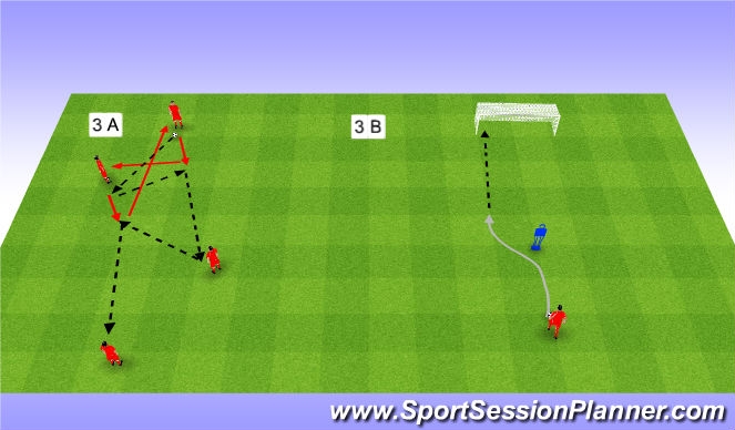 Football/Soccer Session Plan Drill (Colour): Technique. Technika.