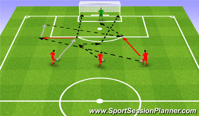 Football/Soccer Session Plan Drill (Colour): 1v0, wall pass, cross . 1v0, klepka, wrzutka.