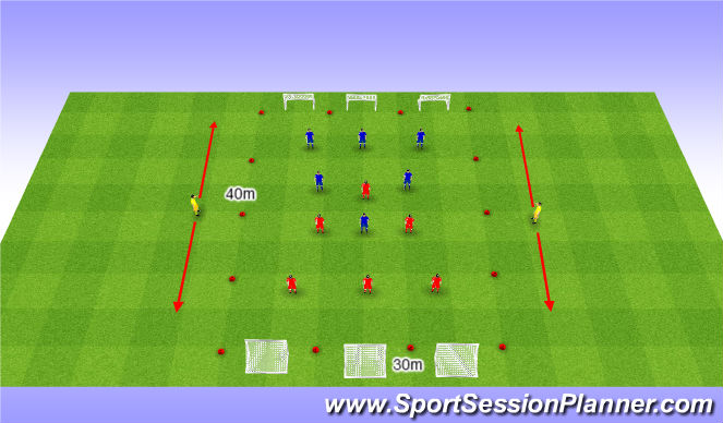 Football/Soccer Session Plan Drill (Colour): Game. Gra.