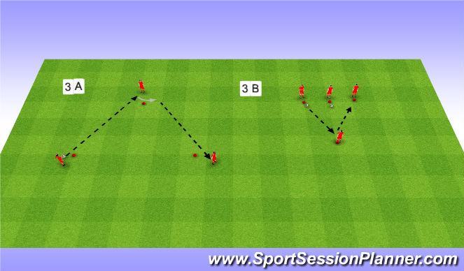 Football/Soccer Session Plan Drill (Colour): Pass drills. Ćwiczenia z podaniem.