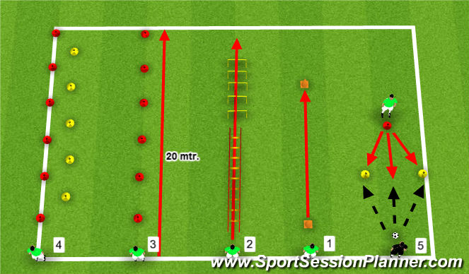 Football/Soccer Session Plan Drill (Colour): Sessie 1 try out jeugd