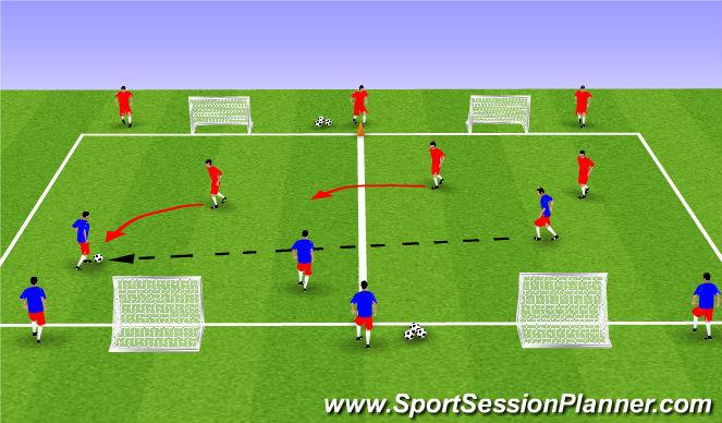 Football/Soccer Session Plan Drill (Colour): 3 v 3 Defending