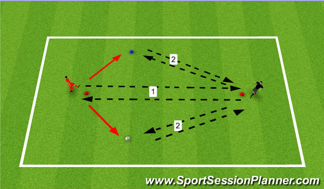 Football/Soccer Session Plan Drill (Colour): 1-2-1 Passing left/right 2