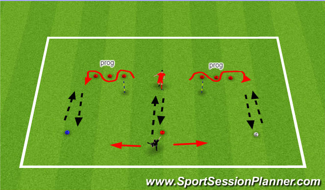 Football/Soccer Session Plan Drill (Colour): 1-2-1 passing warm up