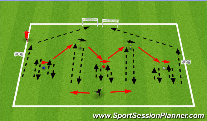 Football/Soccer Session Plan Drill (Colour): 1-2-1 passing 1