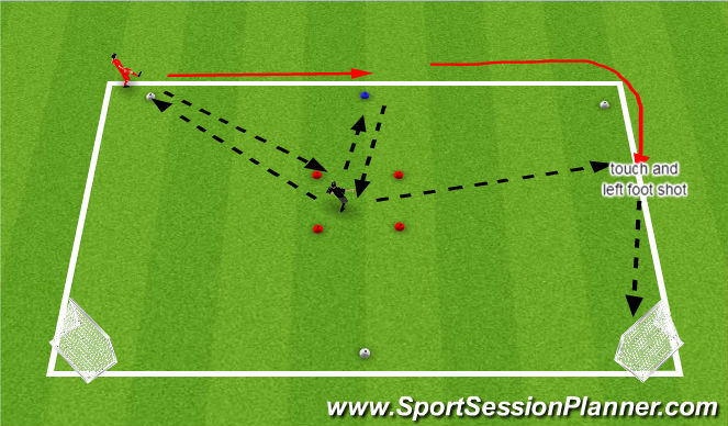 Football/Soccer Session Plan Drill (Colour): 1-2-1 pass and shooting