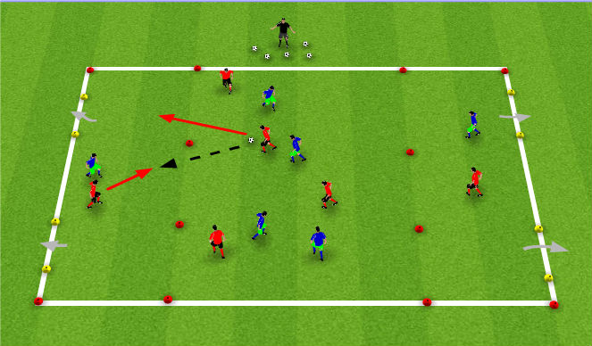 Football/Soccer Session Plan Drill (Colour): 4 v 4 with 1 v 1 in Outside Grids