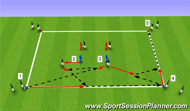 Football/Soccer Session Plan Drill (Colour): Option  4